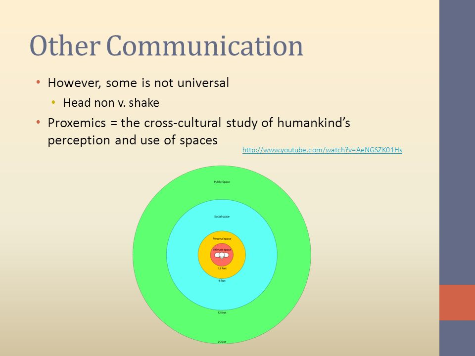 Other Communication However, some is not universal Head non v. shake Proxemics = the cross-cultural study of humankinds perception and use of spaces h