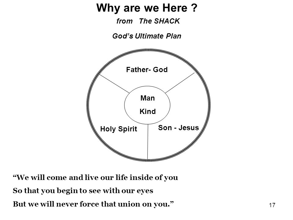 17 Why are we Here ? from The SHACK Gods Ultimate Plan Father- God Holy Spirit Son - Jesus Man Kind We will come and live our life inside of you So th