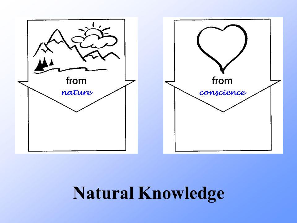 Natural Knowledge consciencenature