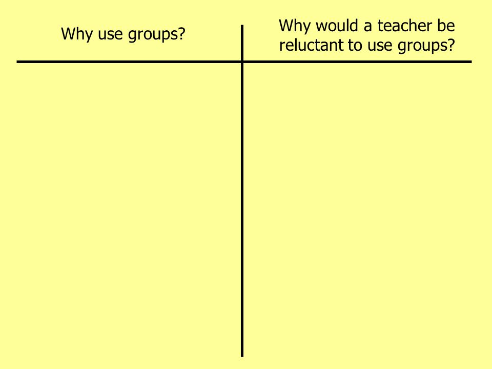 Why use groups Why would a teacher be reluctant to use groups