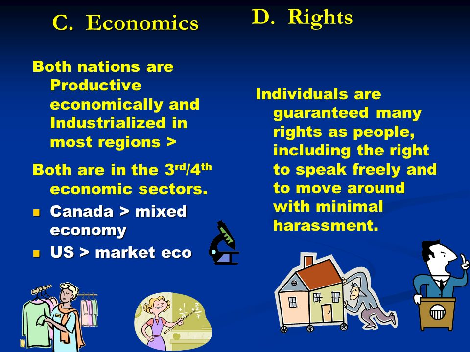 C. Economics Both nations are Productive economically and Industrialized in most regions > Both are in the 3 rd /4 th economic sectors. Canada > mixed