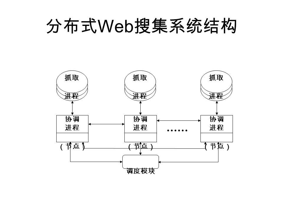 Web ……
