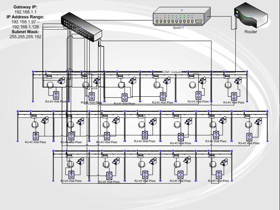 CSU/DSU T1 Line Short for Channel Service Unit/Data Service Unit.