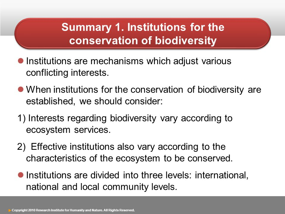 Copyright 2010 Research Institute for Humanity and Nature. All Rights Reserved. Summary 1. Institutions for the conservation of biodiversity Instituti