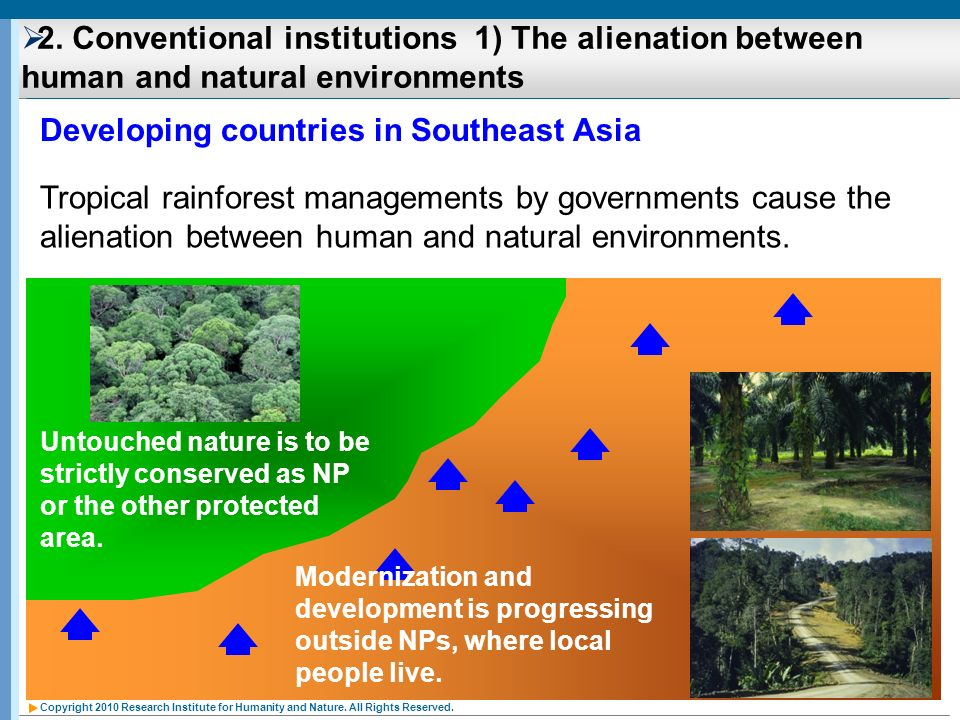 Copyright 2010 Research Institute for Humanity and Nature. All Rights Reserved. Tropical rainforest managements by governments cause the alienation be