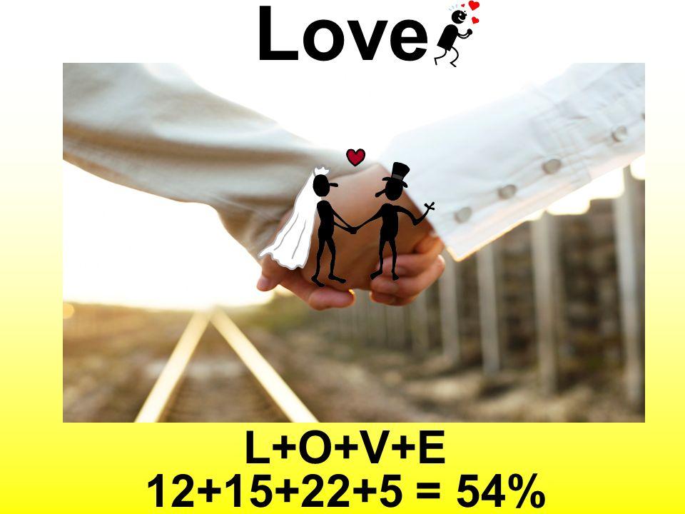 Love L+O+V+E 12+15+22+5 = 54%