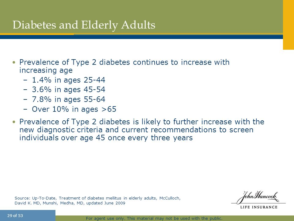 For agent use only. This material may not be used with the public. 29 of 53 Diabetes and Elderly Adults Prevalence of Type 2 diabetes continues to inc