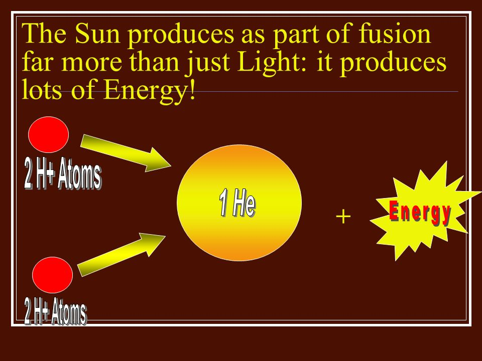 Glow in the Dark Stuff Photons (light particles) are absorbed by phosphors and released at a slow rate, after the light source has been removed. The t