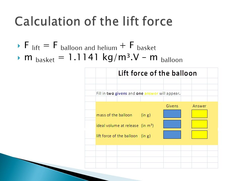 F lift = F balloon and helium + F basket m basket = 1.1141 kg/m³.V – m balloon