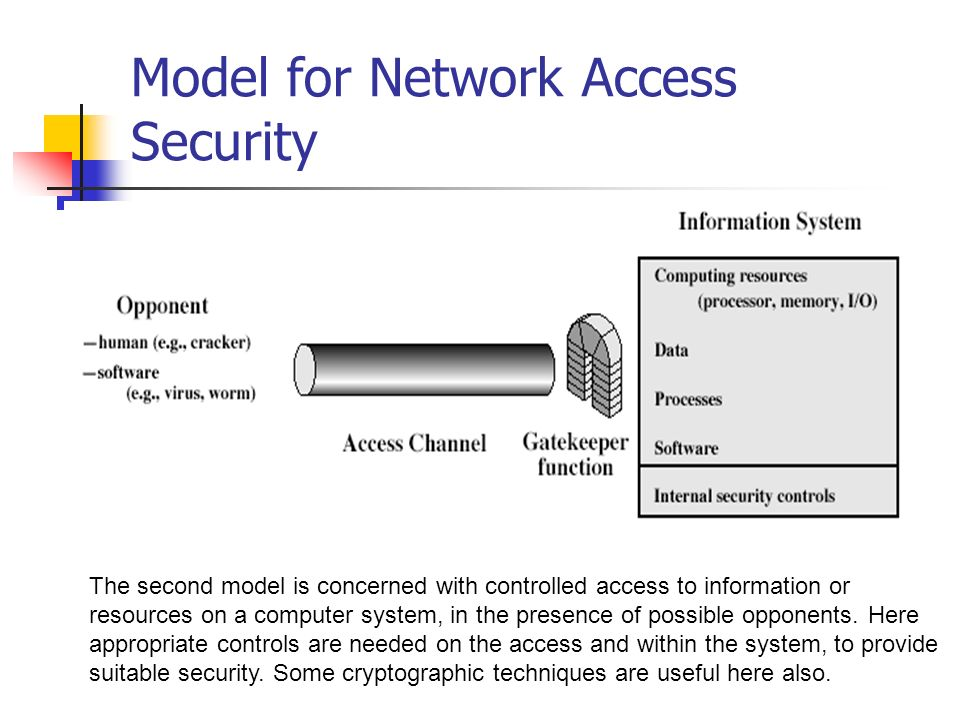 Model for Network Access Security The second model is concerned with controlled access to information or resources on a computer system, in the presen