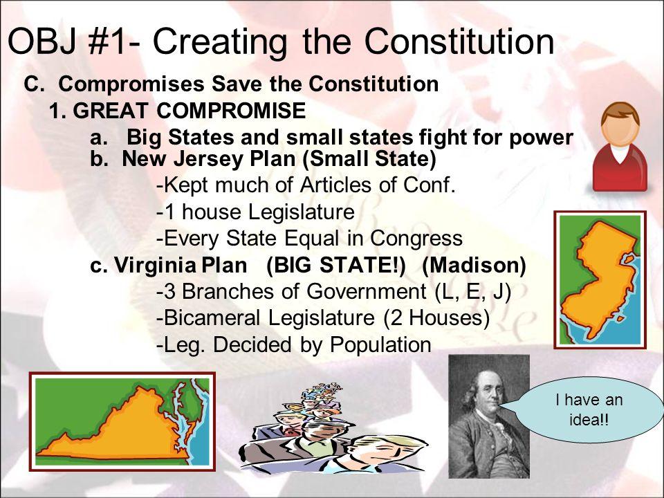 OBJ #1- Creating the Constitution d.