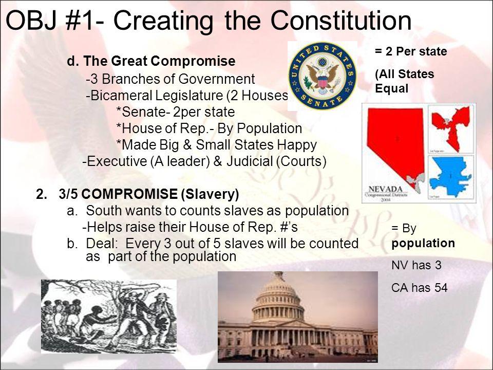 OBJ #1- Creating the Constitution D.Federalist & Anti-Federalist 1.