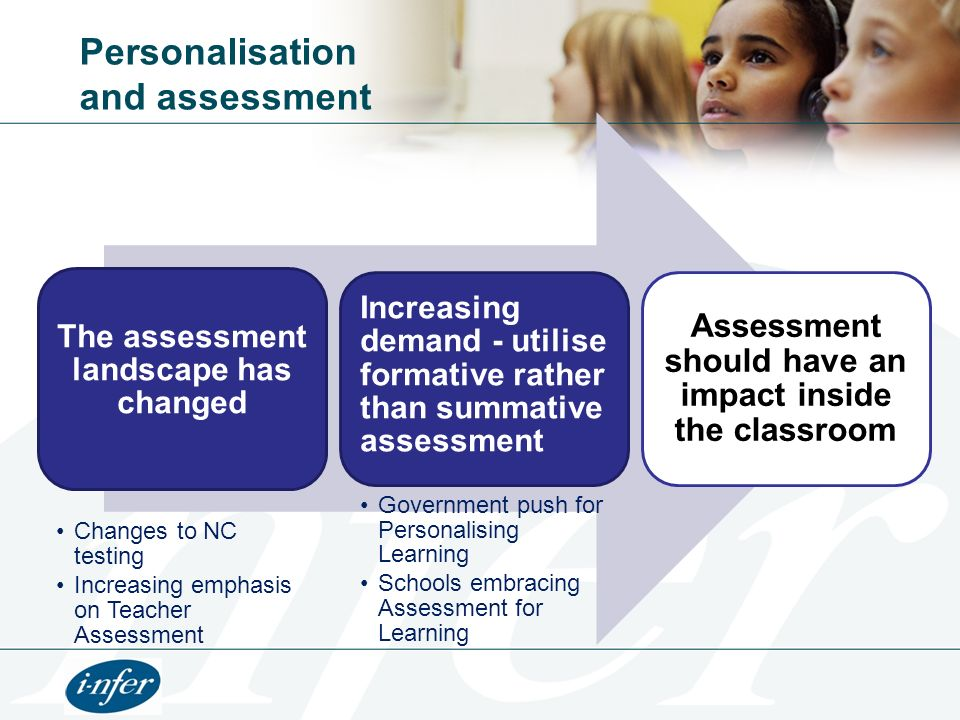Assessment for Learning AfL a central part of new personalisation policy (2020 Vision) and now the AfL Strategy (£150M of 3 years) Use of feedback from assessment to focus and enhance teaching and learning –plan teaching based on progress data –explain learning objectives –questioning, discussion and feedback during teaching –peer and self assessment –review of learning
