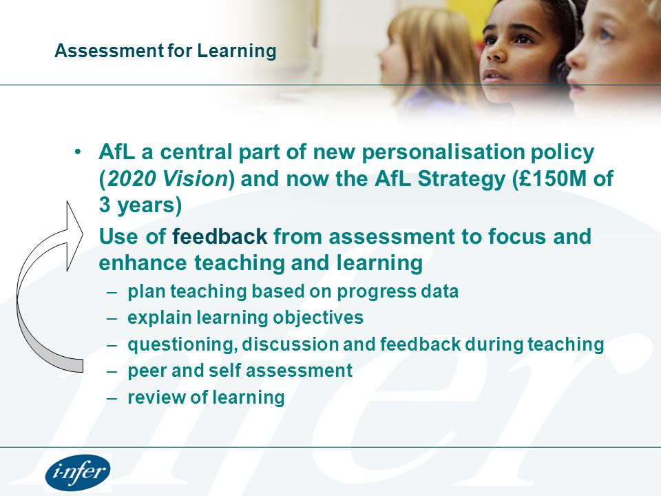 The Assessment for Learning Strategy (DCSF, 2008) Every child knows how they are doing and what they need to do to improve Every teacher is equipped to make well-founded judgements Every school has in place structured and systematic assessment systems Every parent knows how their child is doing