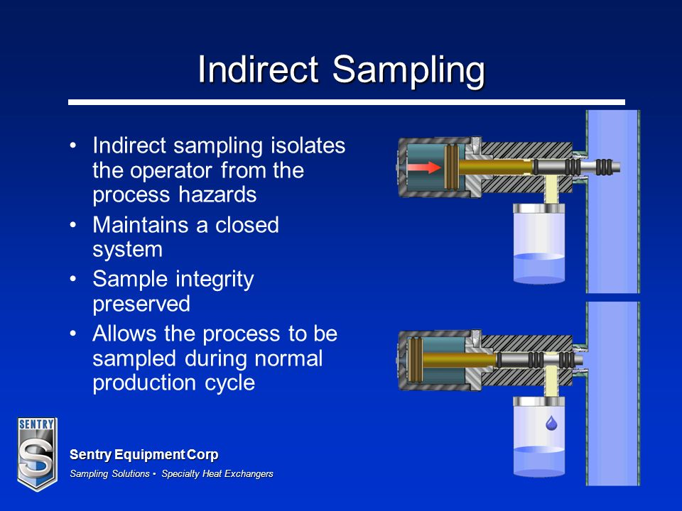 Sentry Equipment Corp Sampling Solutions Specialty Heat Exchangers Indirect Sampling Indirect sampling isolates the operator from the process hazards