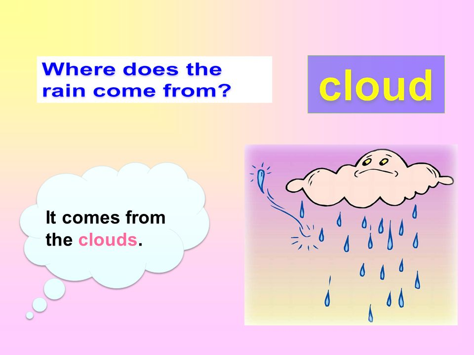 It comes from the clouds.
