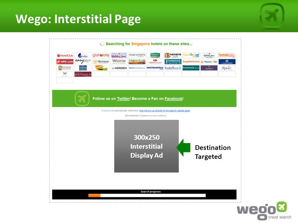Wego: Interstitial Page 300x250 Interstitial Display Ad Destination Targeted