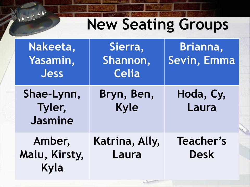 New Seating Groups Nakeeta, Yasamin, Jess Sierra, Shannon, Celia Brianna, Sevin, Emma Shae-Lynn, Tyler, Jasmine Bryn, Ben, Kyle Hoda, Cy, Laura Amber, Malu, Kirsty, Kyla Katrina, Ally, Laura Teachers Desk