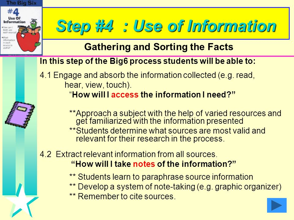 Step #3: Location and Access 3.1 Locating sources of Information- Where are my sources of information? Who can help me? Choose sources and write their