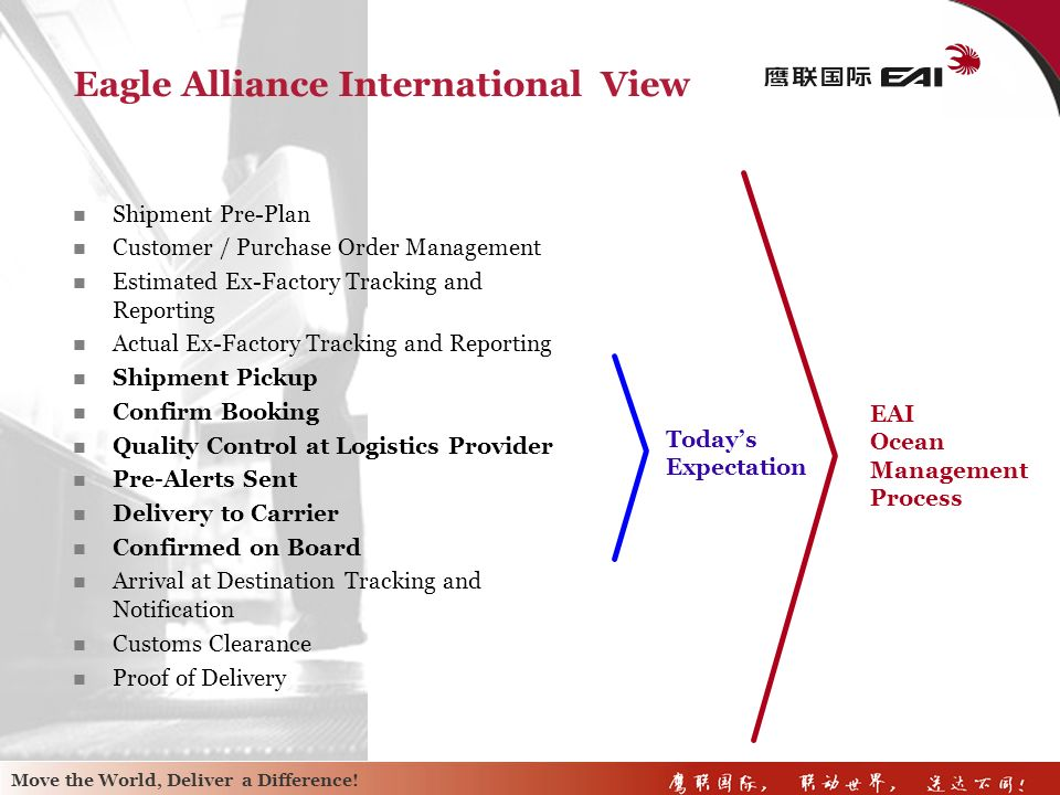 Move the World, Deliver a Difference! Your Expectations of Eagle Alliance International A Real View