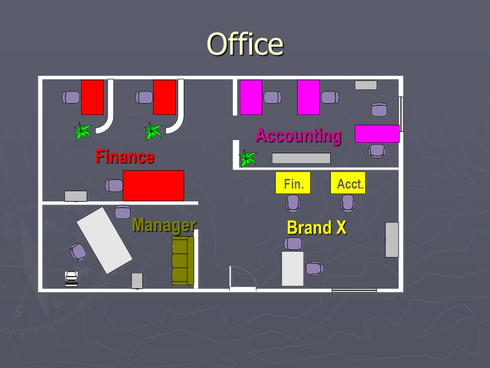 Office Accounting Manager Brand X Finance Fin.Acct.