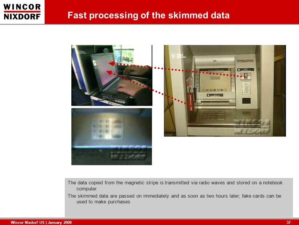 37 Wincor Nixdorf US | January 2008 Fast processing of the skimmed data The data copied from the magnetic stripe is transmitted via radio waves and st