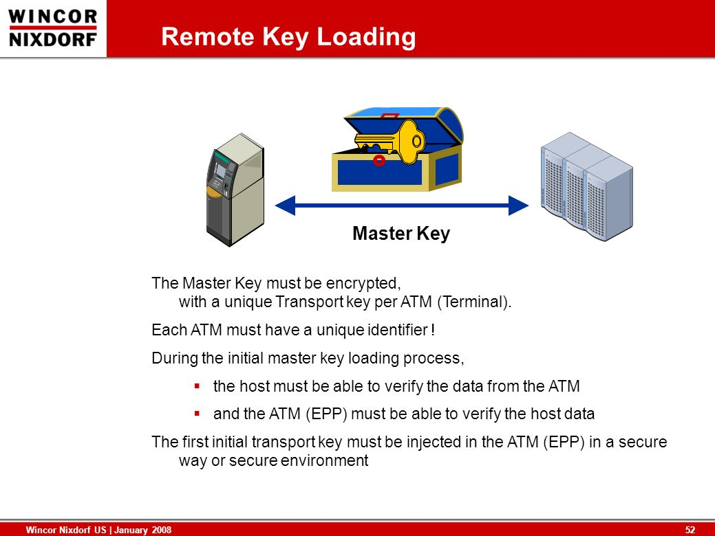 52 Wincor Nixdorf US | January 2008 Remote Key Loading The Master Key must be encrypted, with a unique Transport key per ATM (Terminal). Each ATM must