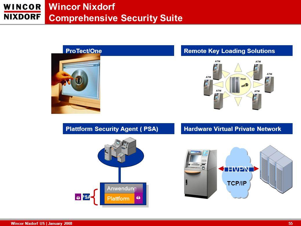 55 Wincor Nixdorf US | January 2008 Wincor Nixdorf Comprehensive Security Suite ProTect/One Plattform Security Agent ( PSA) Remote Key Loading Solutio