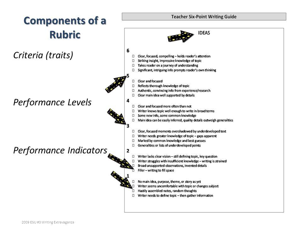 Components of a Rubric Criteria (traits) Performance Levels Performance Indicators 2009 ESU #3 Writing Extravaganza