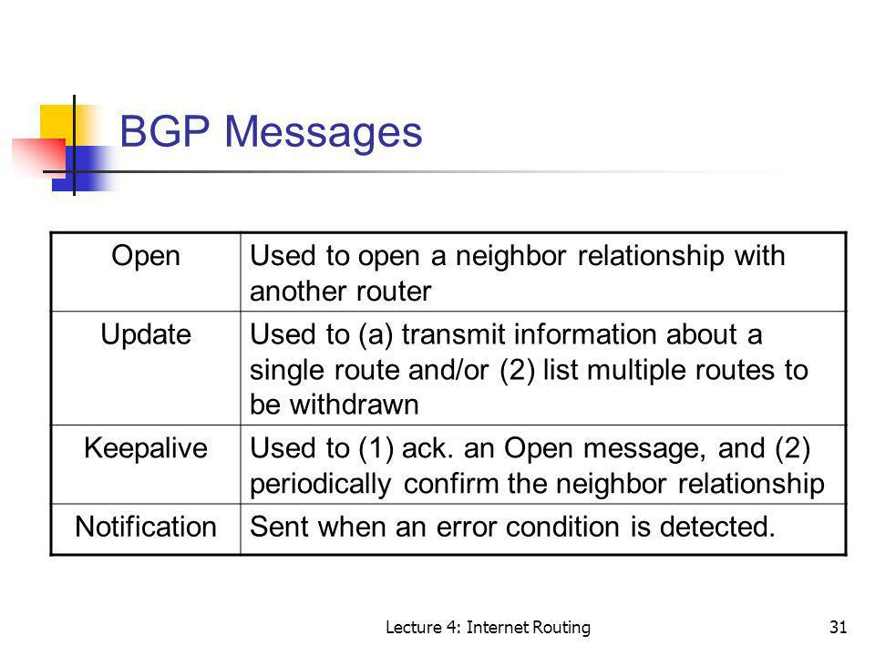Lecture 4: Internet Routing31 BGP Messages OpenUsed to open a neighbor relationship with another router UpdateUsed to (a) transmit information about a
