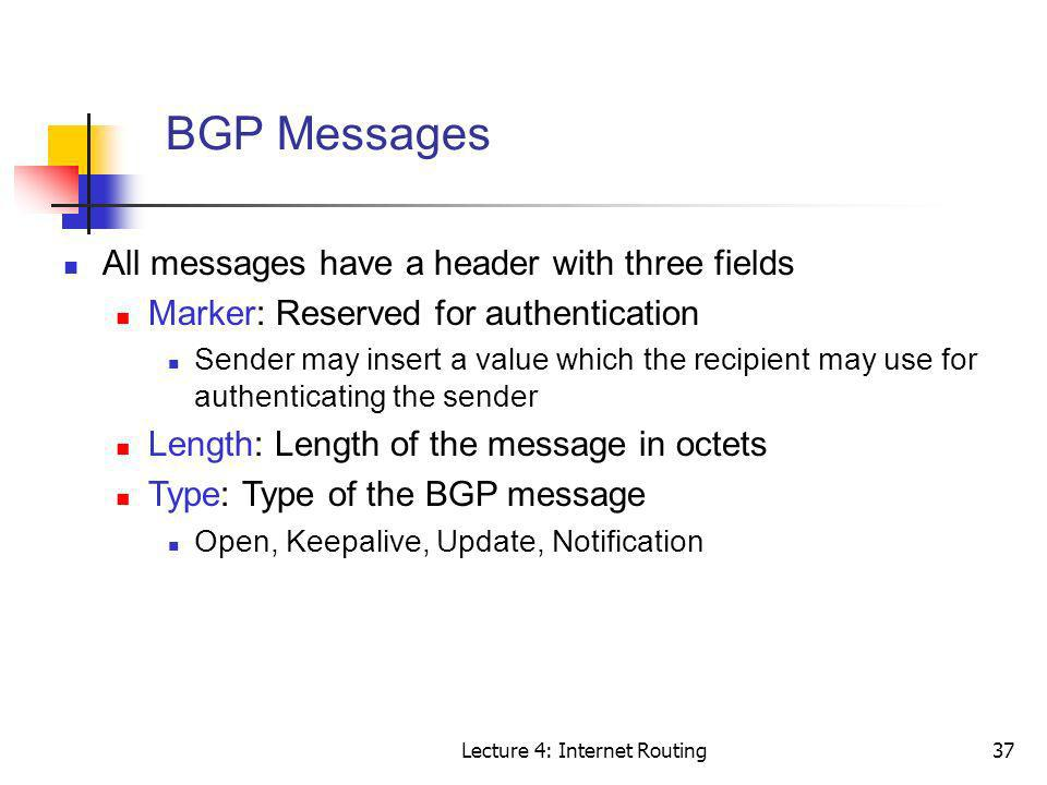 Lecture 4: Internet Routing37 BGP Messages All messages have a header with three fields Marker: Reserved for authentication Sender may insert a value