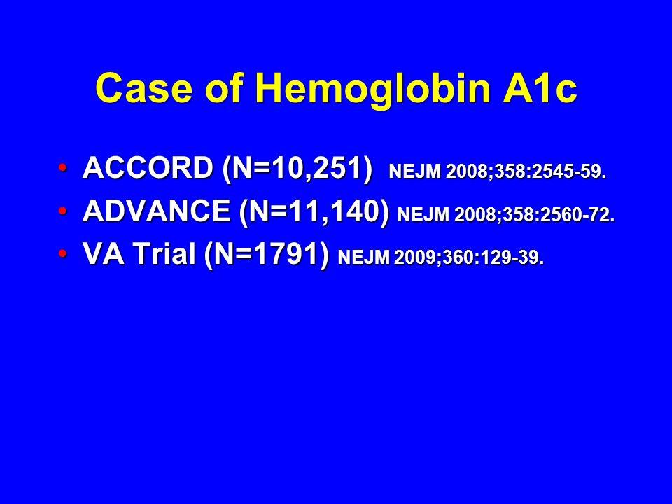 Case of Hemoglobin A1c ACCORD (N=10,251) NEJM 2008;358:2545-59.ACCORD (N=10,251) NEJM 2008;358:2545-59. ADVANCE (N=11,140) NEJM 2008;358:2560-72.ADVAN