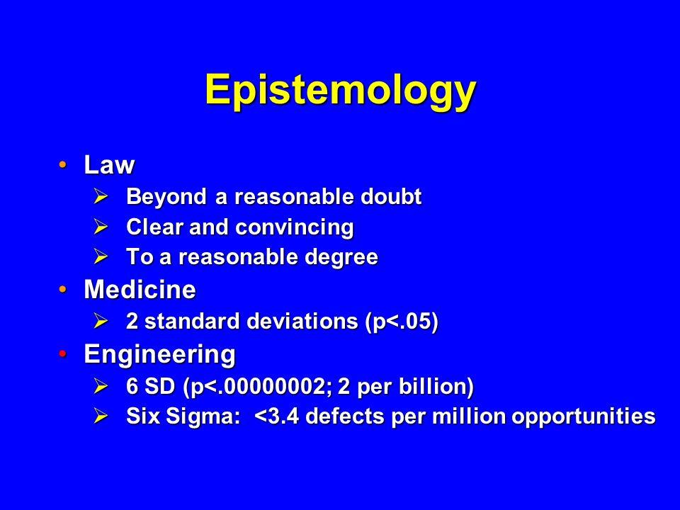Epistemology LawLaw Beyond a reasonable doubt Beyond a reasonable doubt Clear and convincing Clear and convincing To a reasonable degree To a reasonab