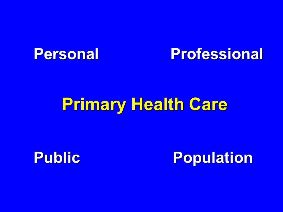 PersonalProfessional PopulationPublic Primary Health Care
