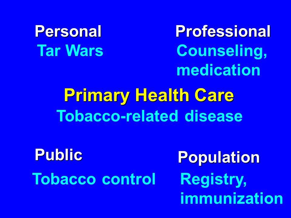 PersonalProfessional Population Public Tar WarsCounseling, medication Registry, immunization Tobacco control Tobacco-related disease