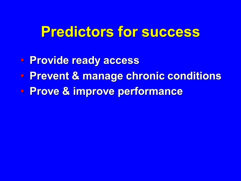Predictors for success Provide ready accessProvide ready access Prevent & manage chronic conditionsPrevent & manage chronic conditions Prove & improve