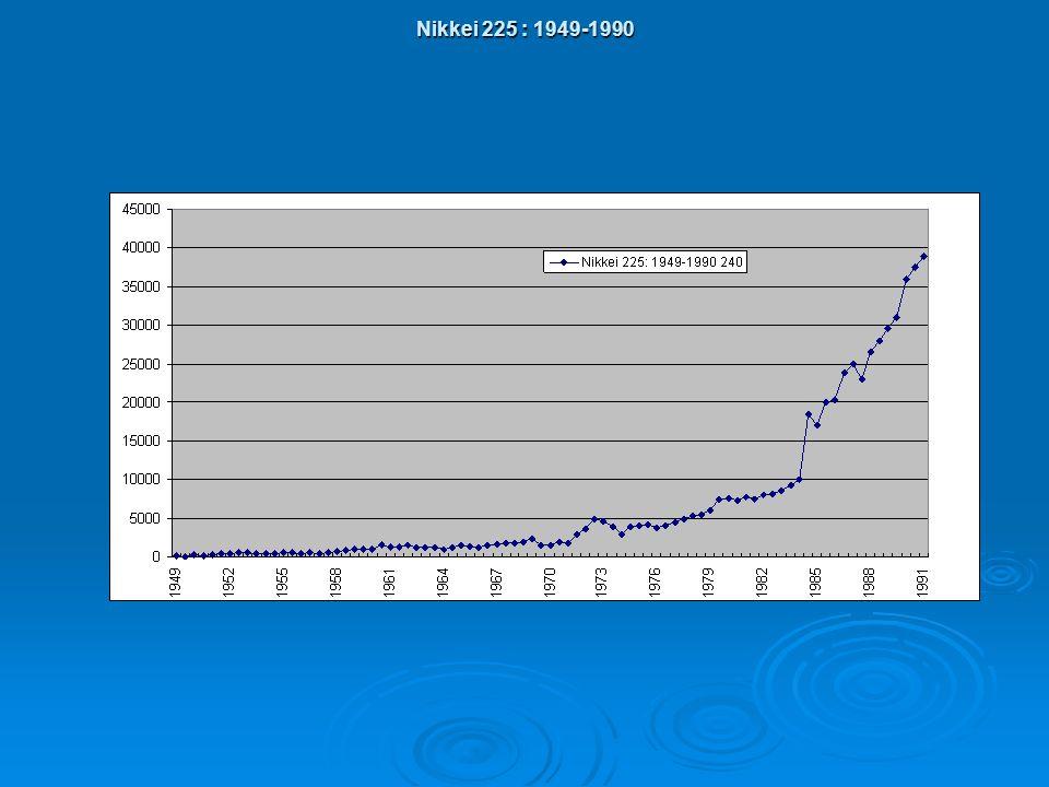 Nikkei 225 : 1949-1990