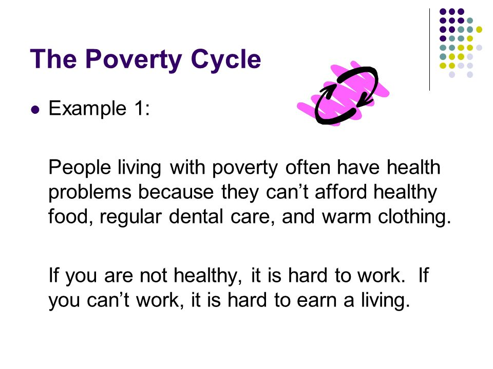 The Poverty Cycle Example 1: People living with poverty often have health problems because they cant afford healthy food, regular dental care, and warm clothing.