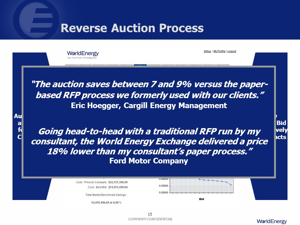 COMPANY CONFIDENTIAL 15 Reverse Auction Process Auction RFPs are posted for Energy Consumers Energy Suppliers Bid Competitively for Contracts The auct