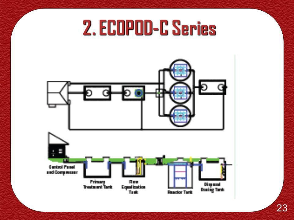 22 2. ECOPOD-C Series A B C D D. Chemical effluent exits the tank to move to the disposal system.