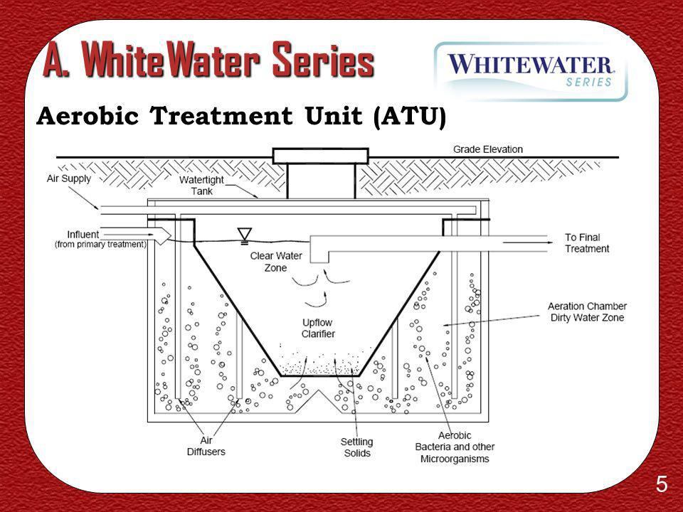 4 Introduction DF & UC Series are Aerobic Treatment Units (ATUs) Aerobic Treatment Units (ATUs) are similar to standard septic systems, they use oxyge