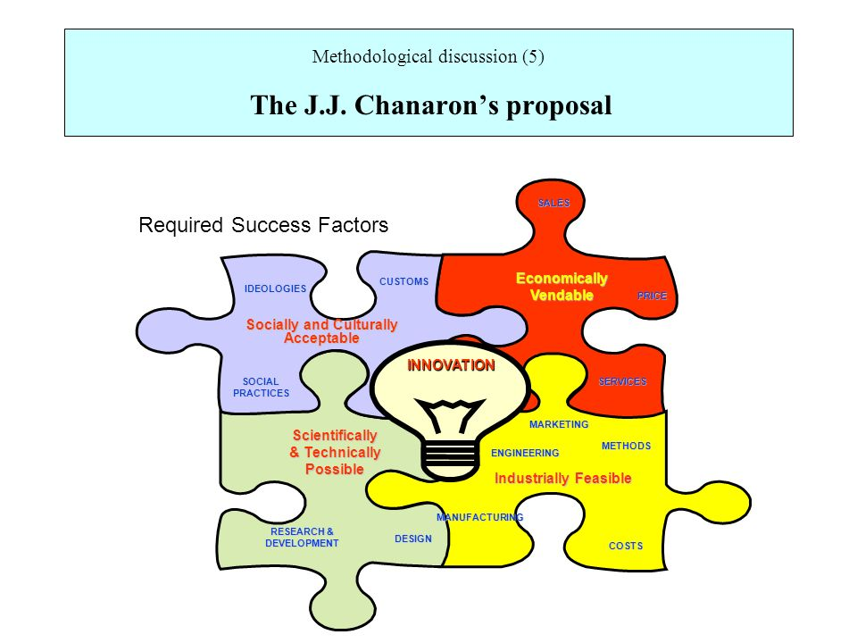 Methodological discussion (5) The J.J.