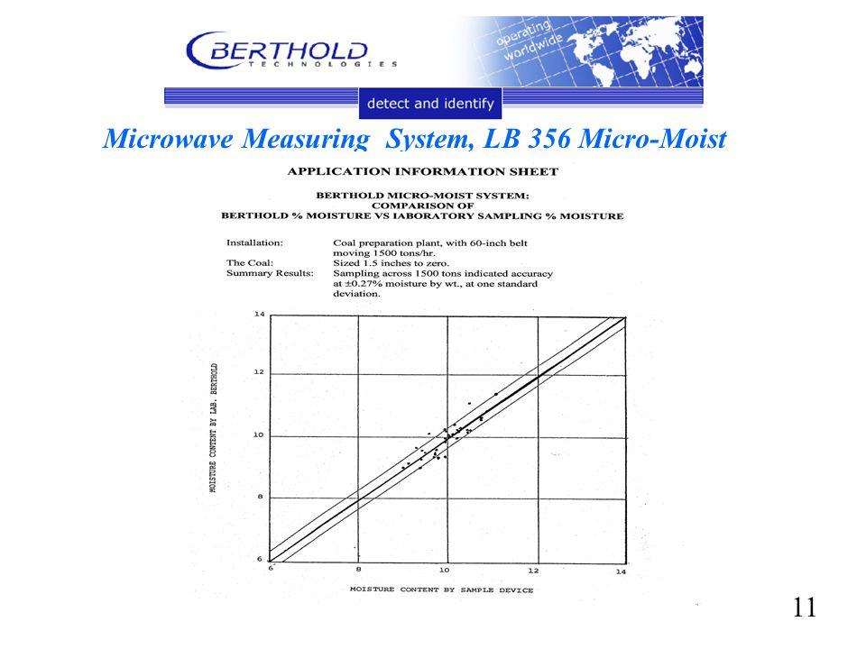Microwave Measuring System, LB 356 Micro-Moist 11