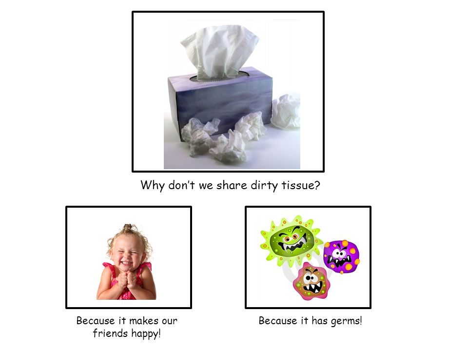 Why dont we share dirty tissue Because it has germs!Because it makes our friends happy!