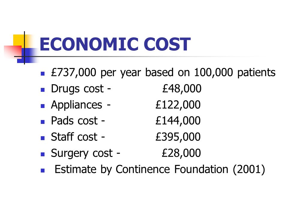 COST OF INCONTINENCE Consultant/ laboratory services Diagnostic procedures Surgery Physiotherapy Medication Nursing time Supplies/products Skin breakdown Falls Additional care home admissions Longer hospital stays Lost productivity