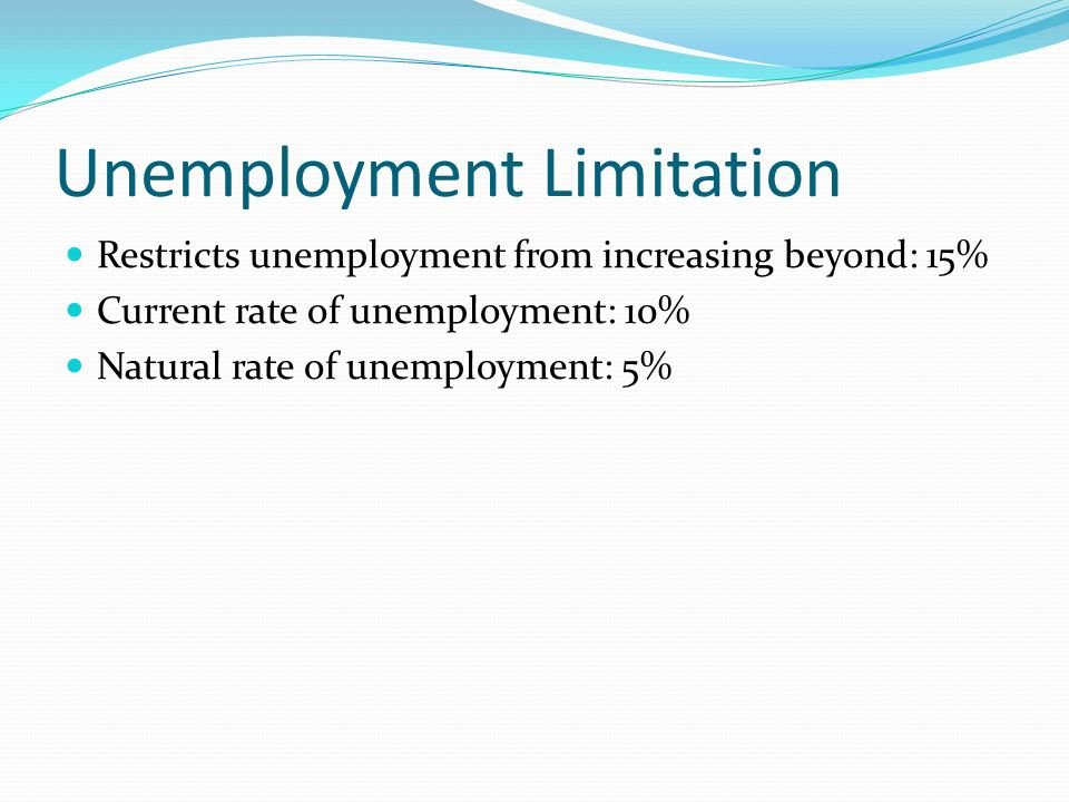 Unemployment Limitation Restricts unemployment from increasing beyond: 15% Current rate of unemployment: 10% Natural rate of unemployment: 5%