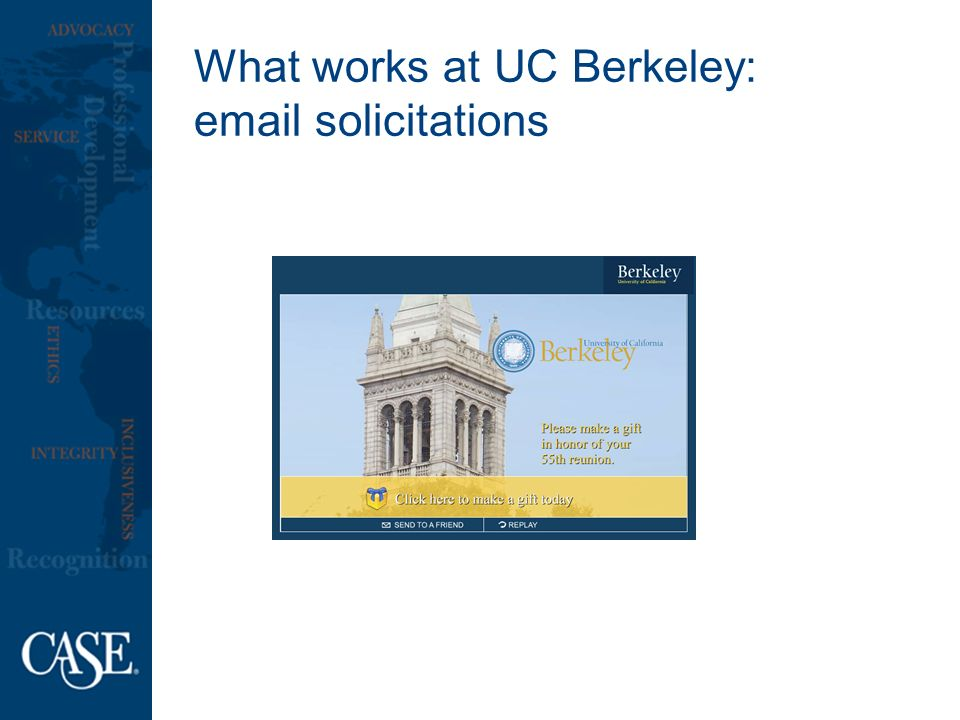 What works at UC Berkeley: email solicitations