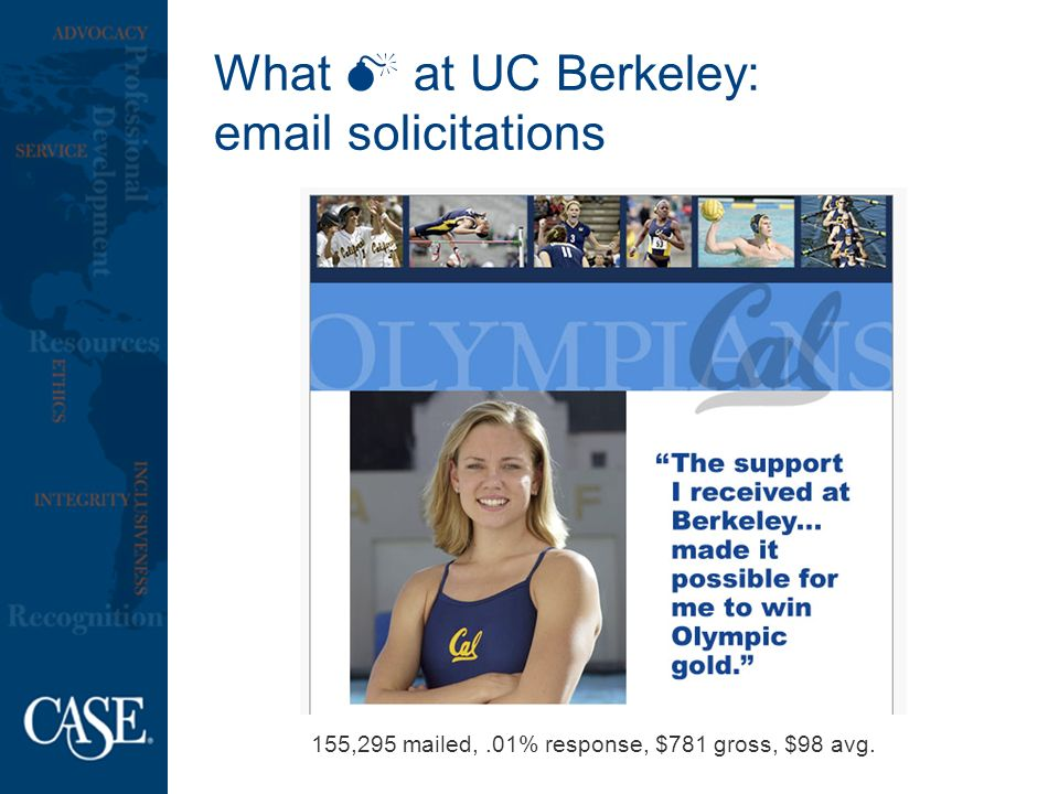 What at UC Berkeley: email solicitations 155,295 mailed,.01% response, $781 gross, $98 avg.