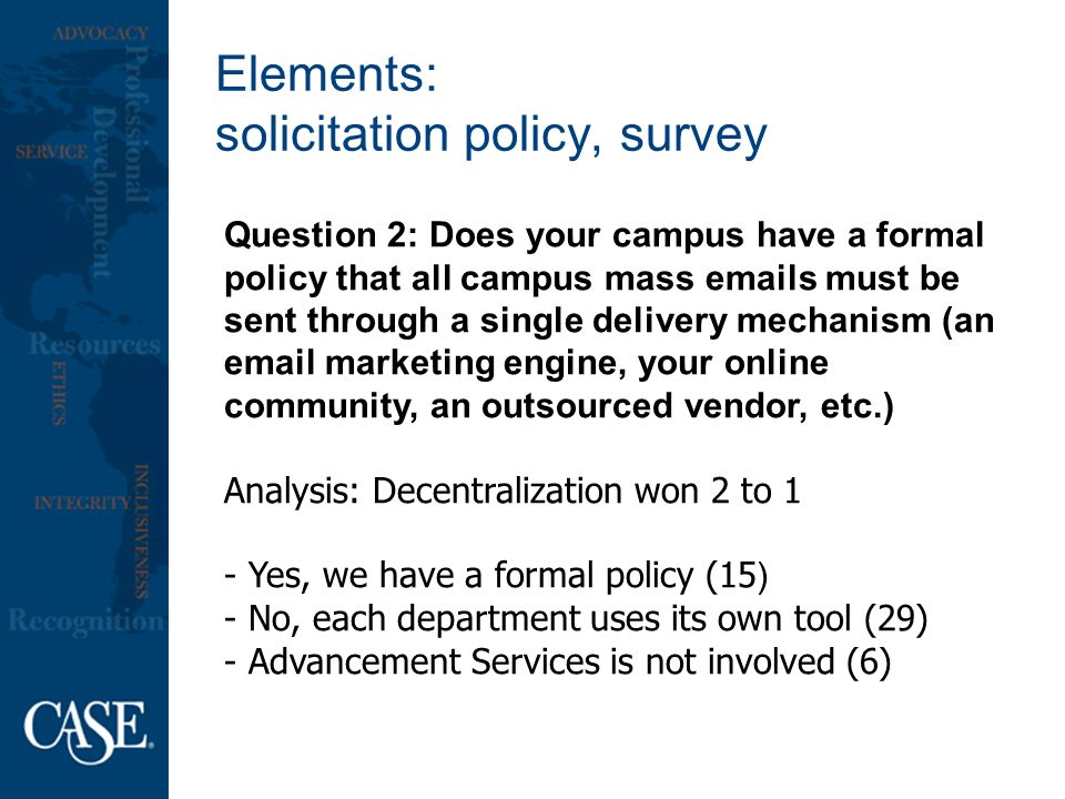 Elements: solicitation policy, survey Question 2: Does your campus have a formal policy that all campus mass emails must be sent through a single delivery mechanism (an email marketing engine, your online community, an outsourced vendor, etc.) Analysis: Decentralization won 2 to 1 - Yes, we have a formal policy (15 ) - No, each department uses its own tool (29) - Advancement Services is not involved (6)