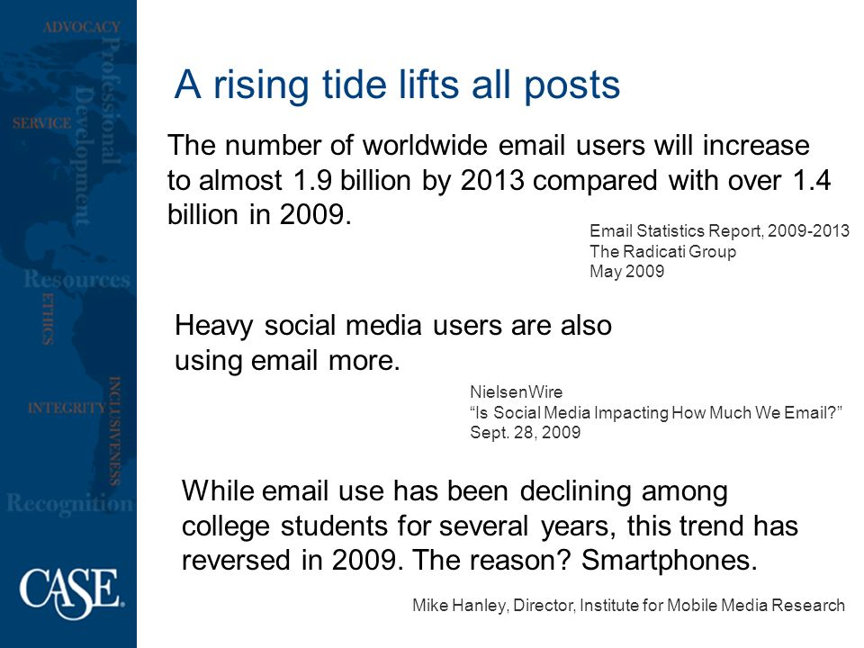 A rising tide lifts all posts The number of worldwide email users will increase to almost 1.9 billion by 2013 compared with over 1.4 billion in 2009.
